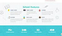 Site para colégio :: Página personalizadas